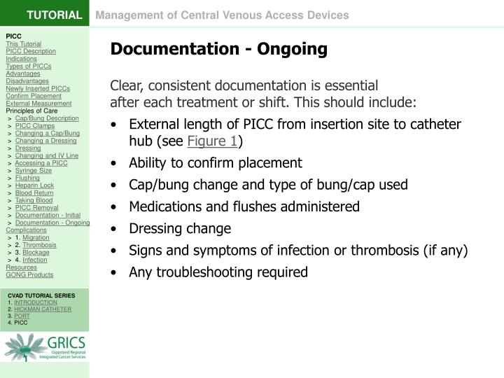 Ppt 4 Peripherally Inserted Central Catheter Picc