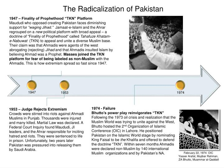 The Radicalization of Pakistan