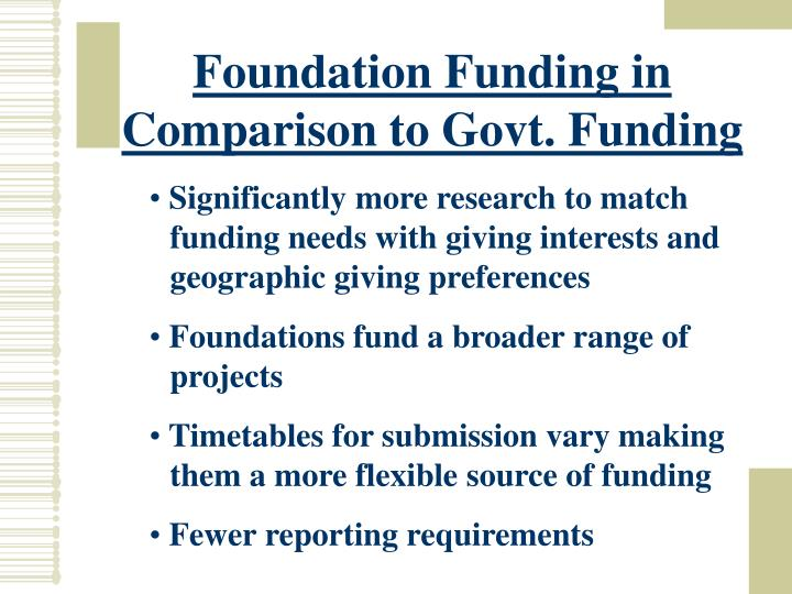 Foundation Funding in Comparison to Govt. Funding