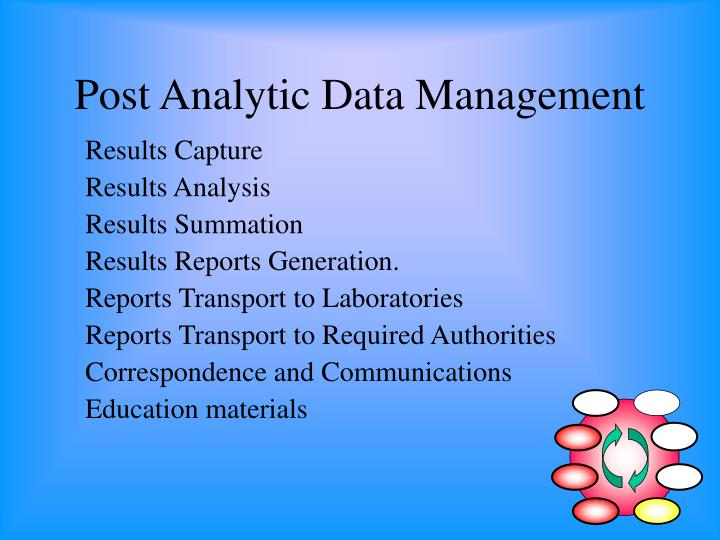 Post Analytic Data Management