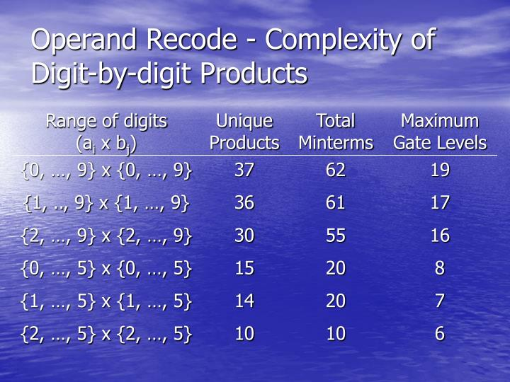 Operand Recode - Complexity of Digit-by-digit Products