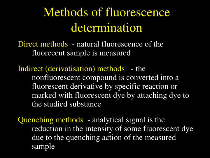 Methods of fluorescence determination
