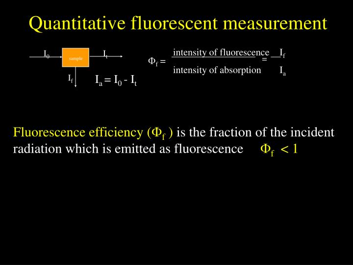 intensity of fluorescence I