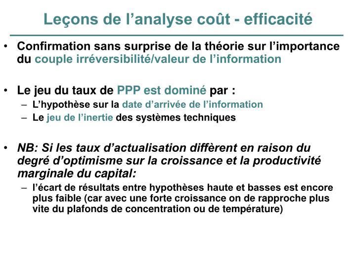 Leçons de l'analyse coût - efficacité