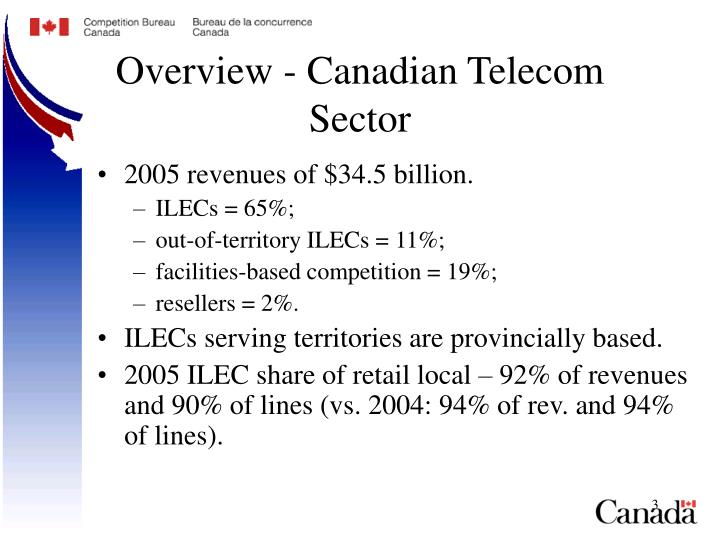 Overview - Canadian Telecom Sector