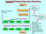 typical witness interview structure1