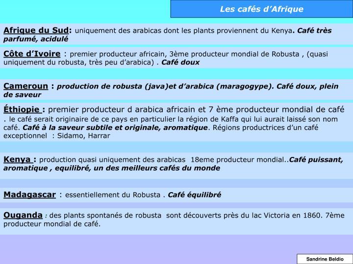 Les cafés d'Afrique
