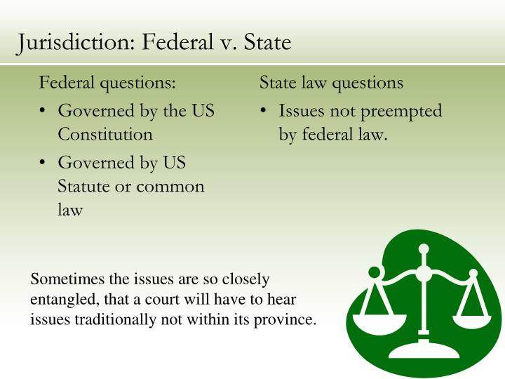 Federal questions: