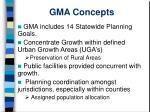 gma concepts