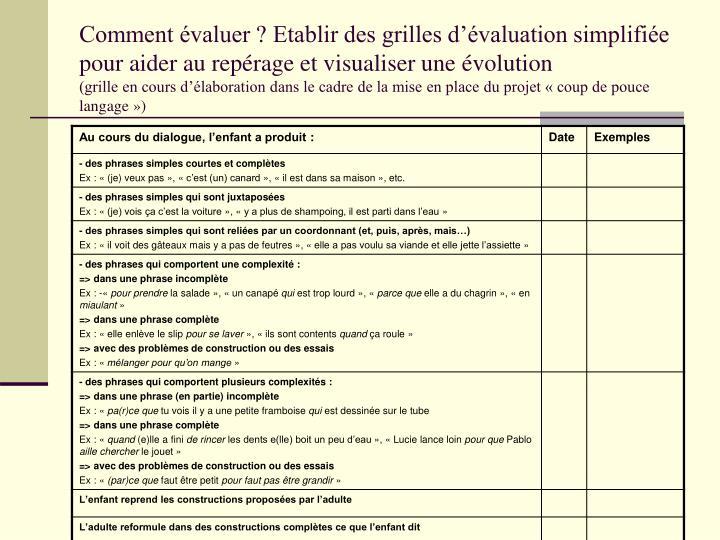 Ppt l apprentissage du langage oral l cole maternelle - Comment faire une grille d evaluation ...