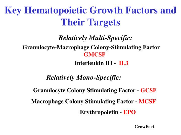 Key Hematopoietic Growth Factors and Their Targets