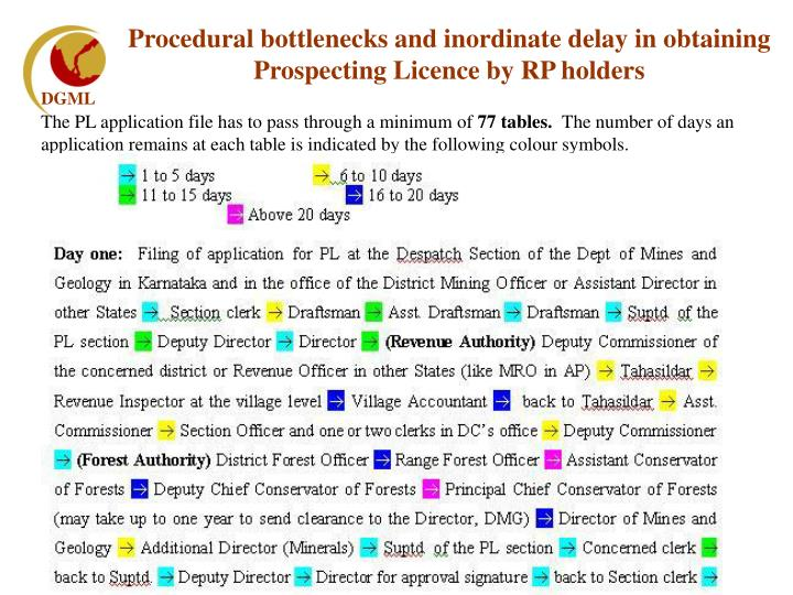 Procedural bottlenecks and inordinate delay in obtaining Prospecting Licence by RP holders