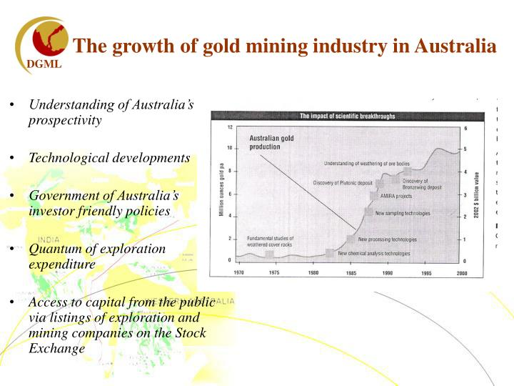 The growth of gold mining industry in Australia