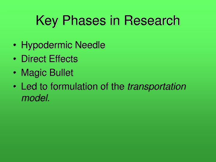 Key Phases in Research