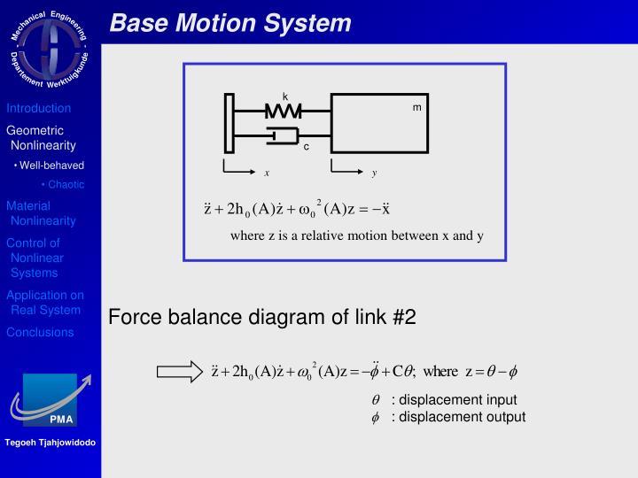 Base Motion System