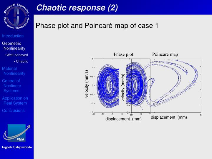 Chaotic response (2)