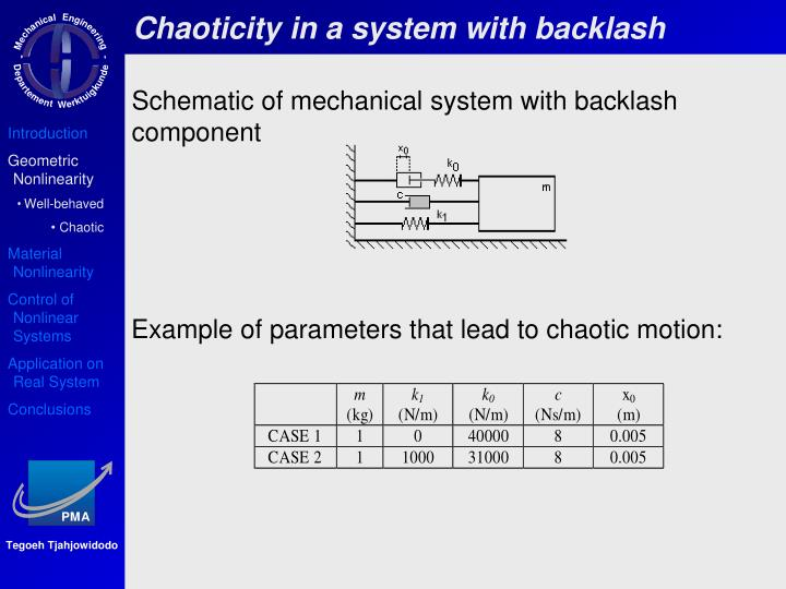 Chaoticity in a system with backlash