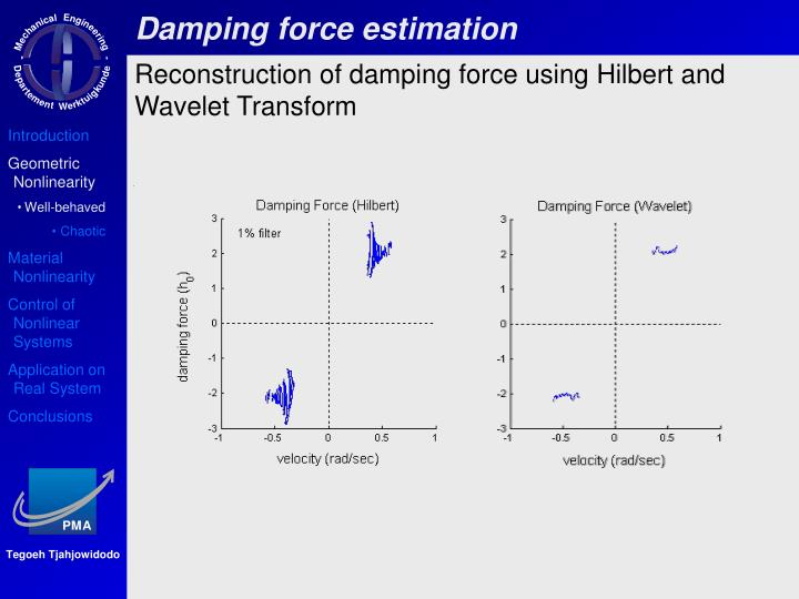 Damping force estimation
