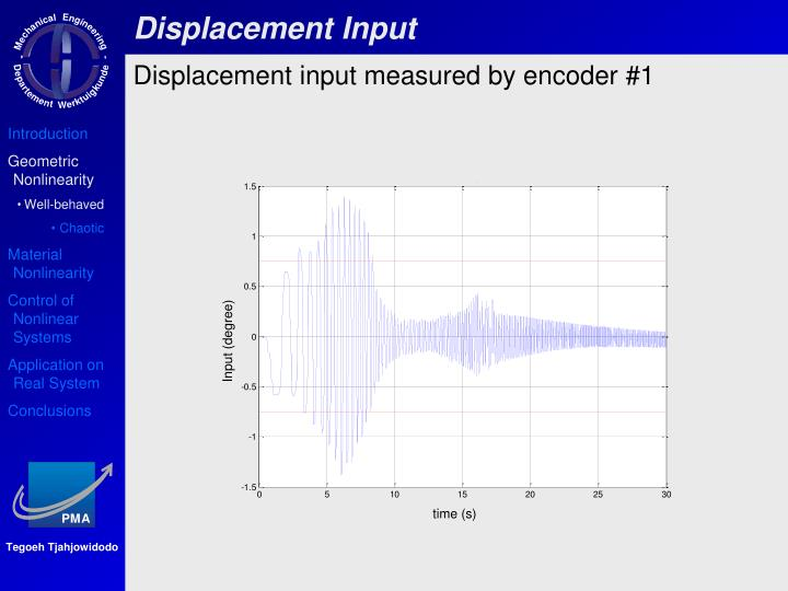 Displacement Input