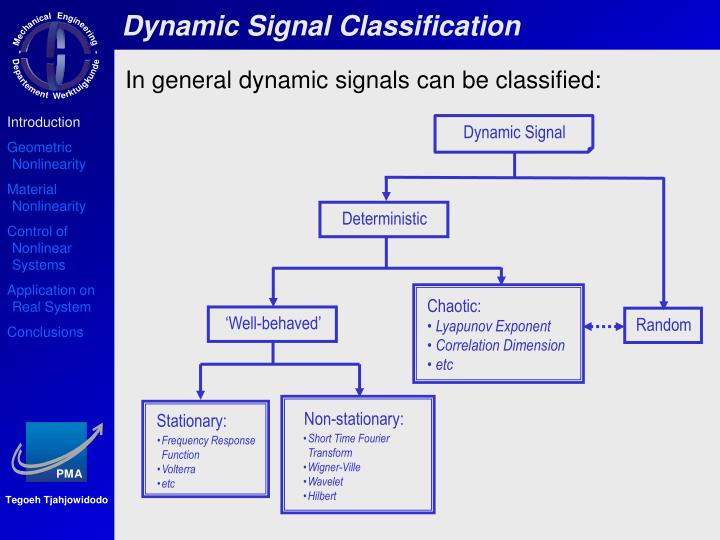 Dynamic Signal Classification