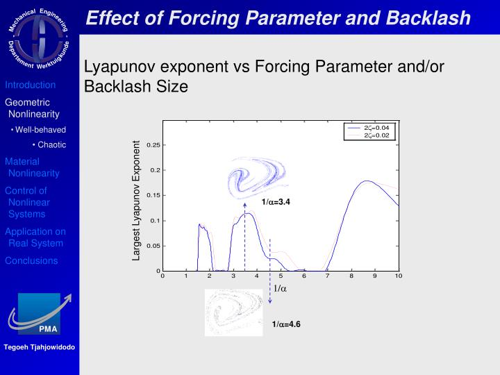 Effect of Forcing Parameter and Backlash