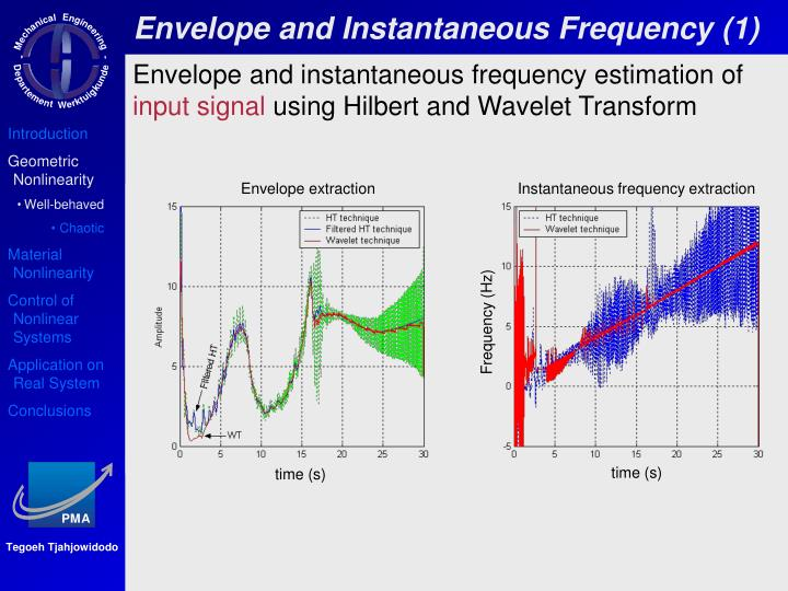Envelope and Instantaneous Frequency (1)