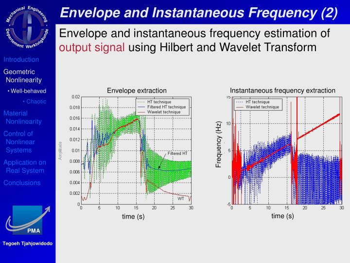Envelope and Instantaneous Frequency (2)
