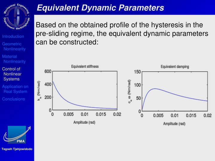 Equivalent Dynamic Parameters