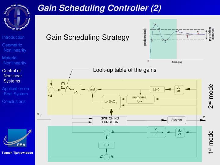 Gain Scheduling Controller (2)