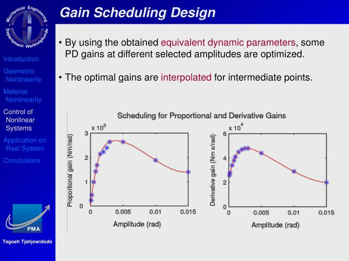 Gain Scheduling Design