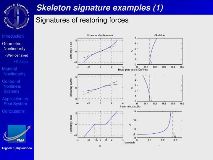 Skeleton signature examples (1)