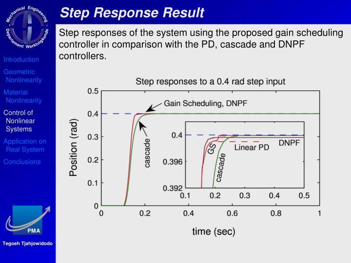Step Response Result
