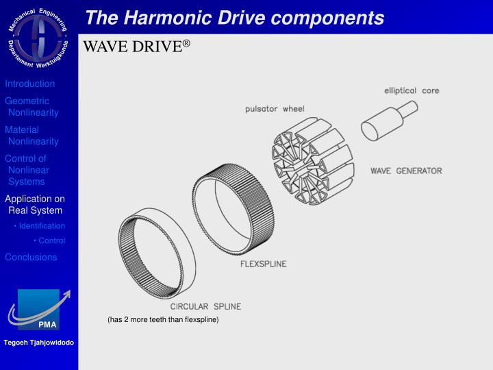 The Harmonic Drive components
