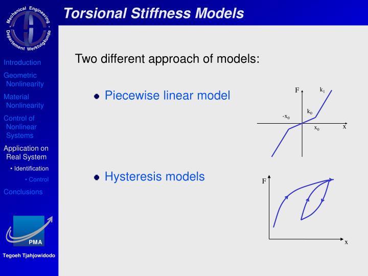 Torsional Stiffness Models
