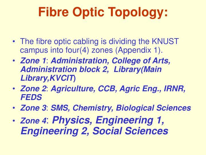 Fibre Optic Topology: