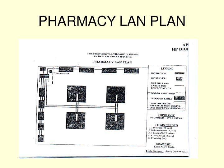 PHARMACY LAN PLAN