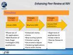 enhancing peer review at nih2