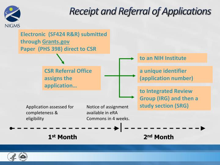 Receipt and Referral of Applications