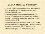 cdna status summary