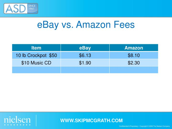 eBay vs. Amazon Fees