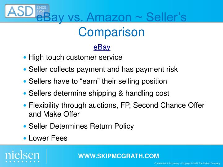 eBay vs. Amazon ~ Seller's Comparison