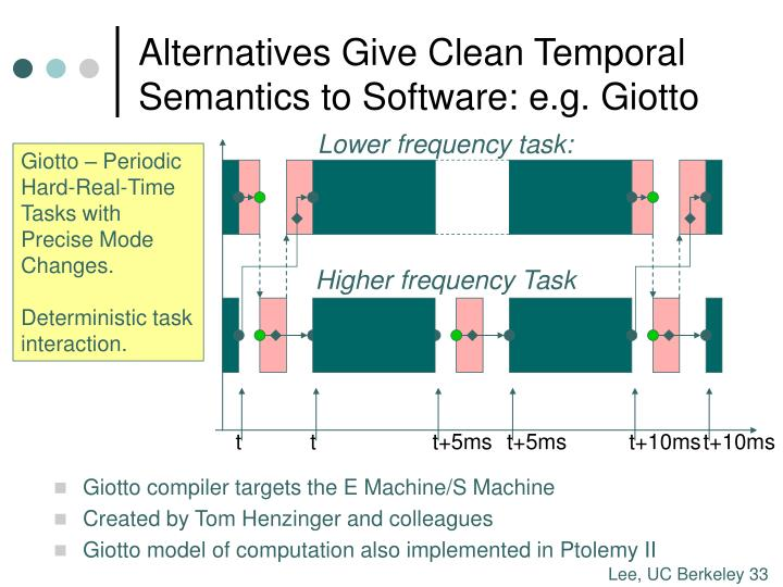 Alternatives Give Clean Temporal Semantics to Software: e.g. Giotto