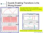 guards enabling transitions is the wrong answer