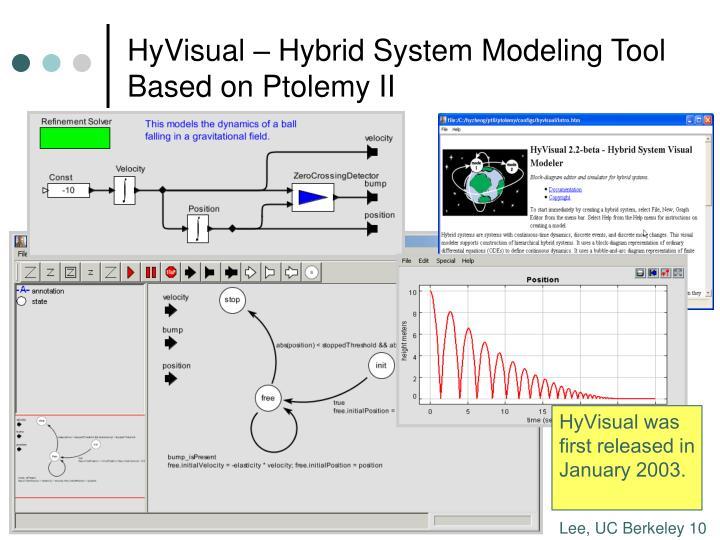 HyVisual – Hybrid System Modeling Tool Based on Ptolemy II