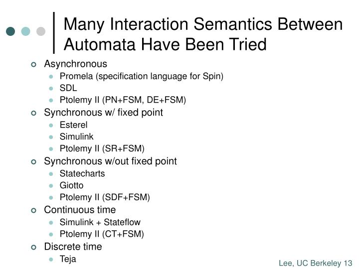 Many Interaction Semantics Between Automata Have Been Tried