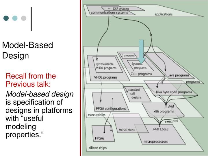 Model-Based Design