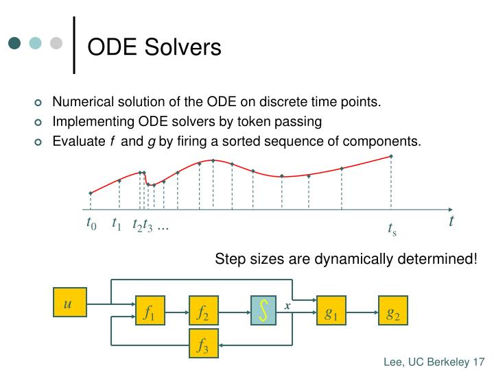 ODE Solvers