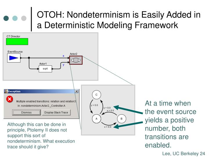 OTOH: Nondeterminism is Easily Added in a Deterministic Modeling Framework