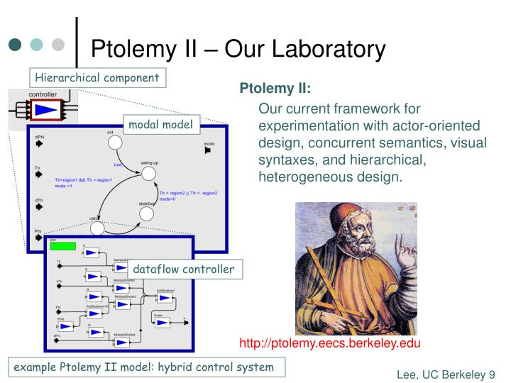 Ptolemy II – Our Laboratory