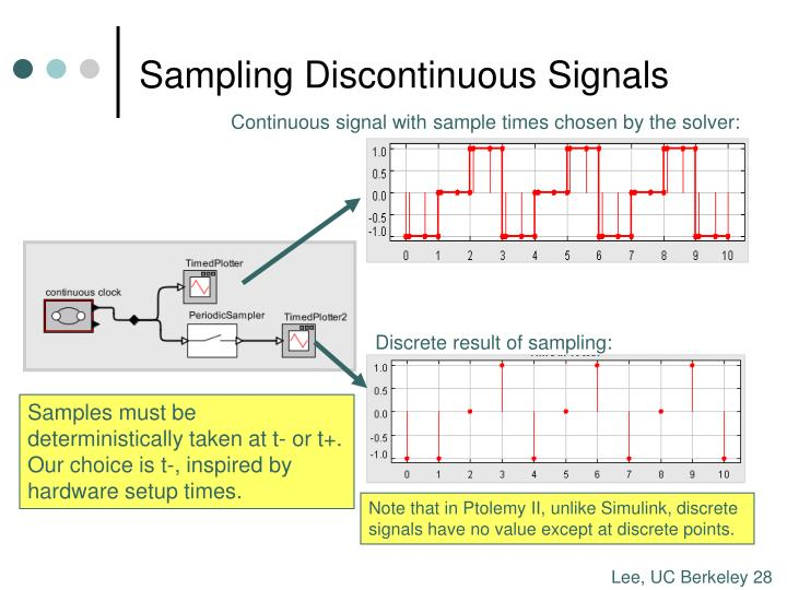 Sampling Discontinuous Signals